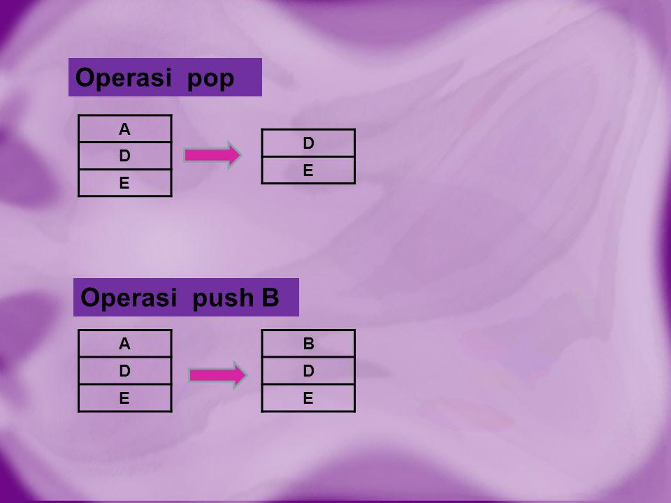 A D E A D E Operasi pop D E Operasi push B B D E