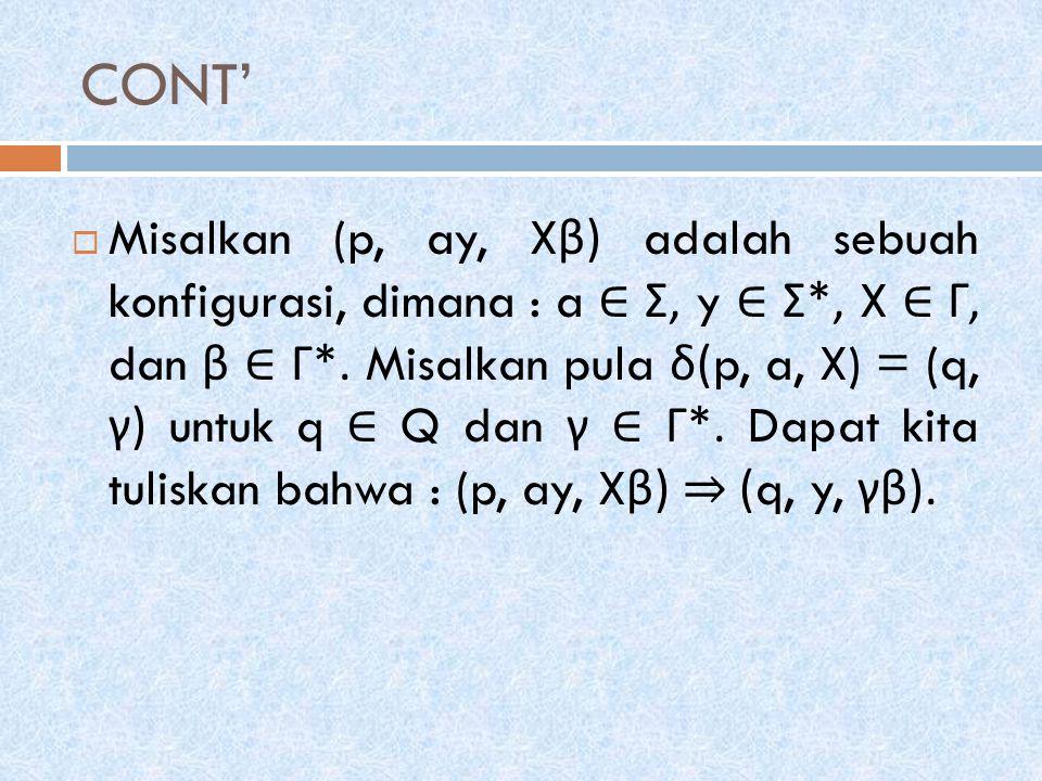 CONTOH (PDA Deterministik): PDA M = (Q, Σ, Γ, q 0, Z 0, δ, A) pengenal palindrome L = {xcx T x ∈ (ab)*}, dimana x T adalah cermin(x), mempunyai tuple : Q = {q 0, q1, q 2 }, A = { q 2 }, Σ = {a, b, c}, Γ = {a, b, Z 0 }, dan fungsi transisi δ terdefinisi melalui tabel berikut :