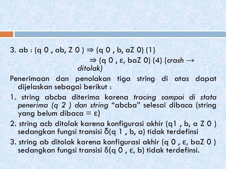 3. ab : (q 0, ab, Z 0 ) ⇒ (q 0, b, aZ 0) (1) ⇒ (q 0, ε, baZ 0) (4) (crash → ditolak) Penerimaan dan penolakan tiga string di atas dapat dijelaskan seb