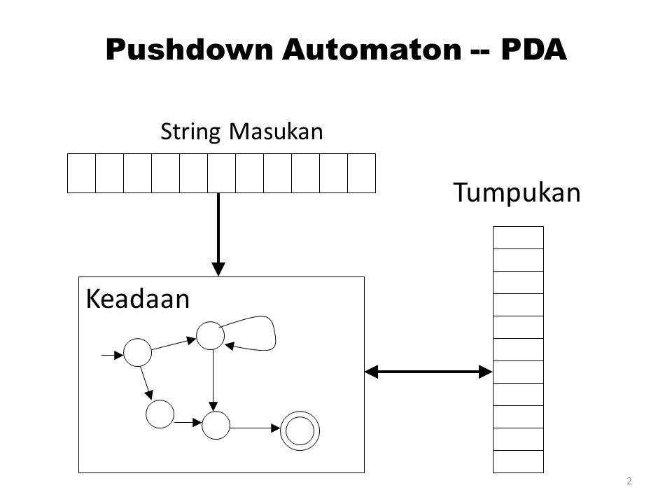 2 Pushdown Automaton -- PDA String Masukan Tumpukan Keadaan