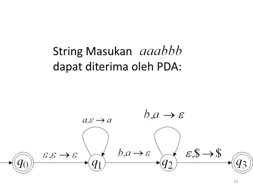 24 String Masukan dapat diterima oleh PDA: