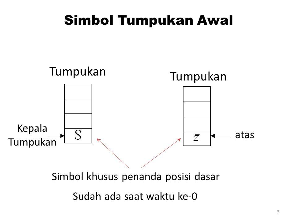3 Simbol Tumpukan Awal Tumpukan Simbol khusus penanda posisi dasar Kepala Tumpukan atas Sudah ada saat waktu ke-0
