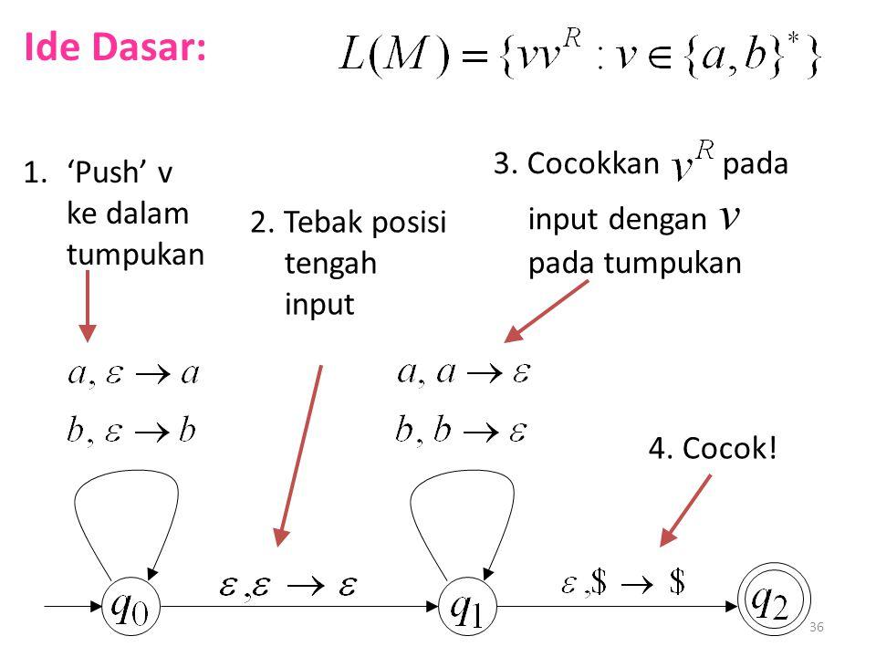 36 Ide Dasar: 1.'Push' v ke dalam tumpukan 2. Tebak posisi tengah input 3. Cocokkan pada input dengan v pada tumpukan 4. Cocok!