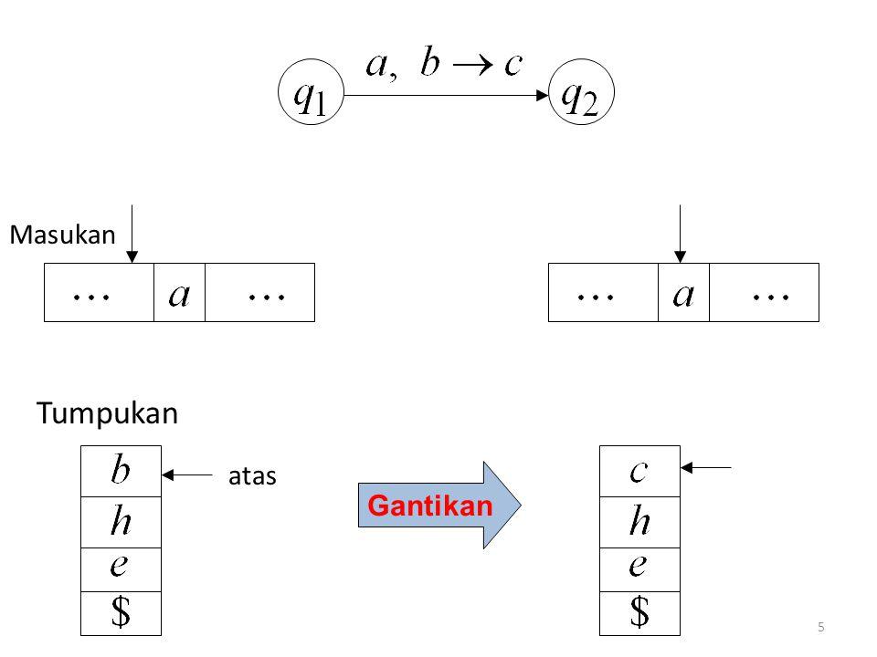 36 Ide Dasar: 1.'Push' v ke dalam tumpukan 2.Tebak posisi tengah input 3.