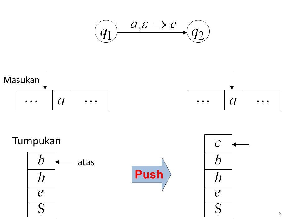 67 'Push' String Simbol Masukan Simbol 'Pop' String yang di 'push'