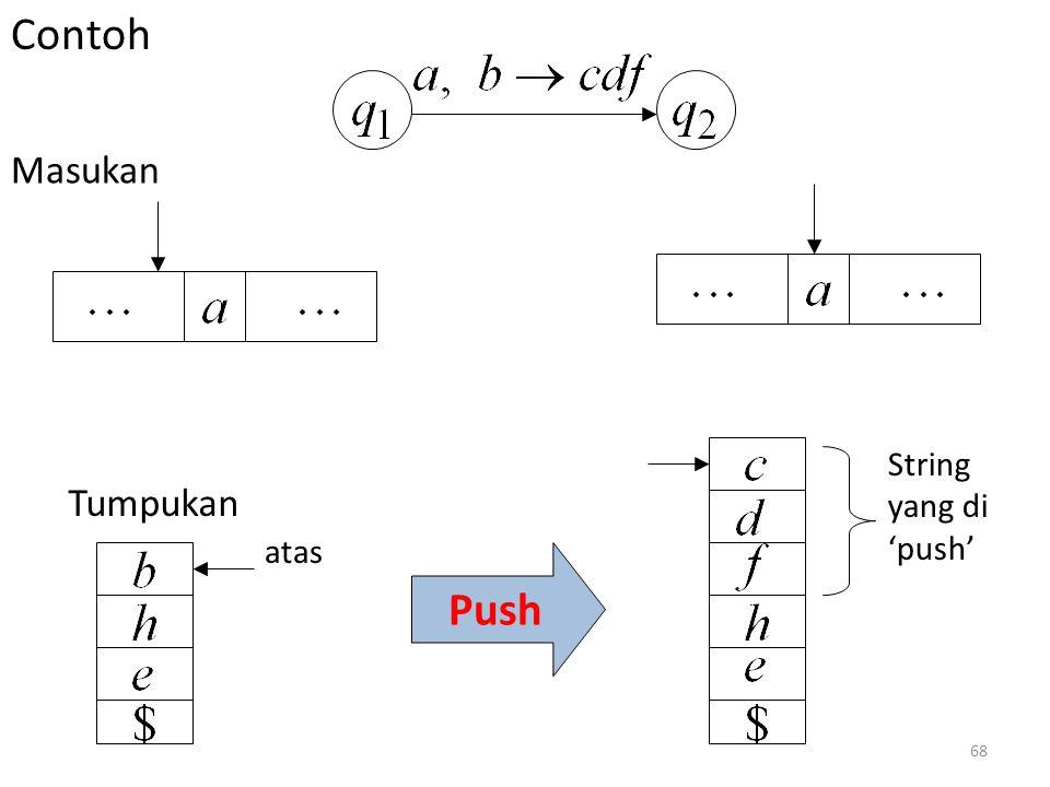 68 Masukan Push Contoh atas Tumpukan String yang di 'push'