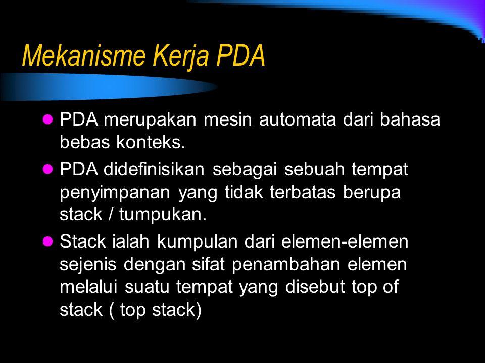 Mekanisme Kerja PDA PDA merupakan mesin automata dari bahasa bebas konteks. PDA didefinisikan sebagai sebuah tempat penyimpanan yang tidak terbatas be