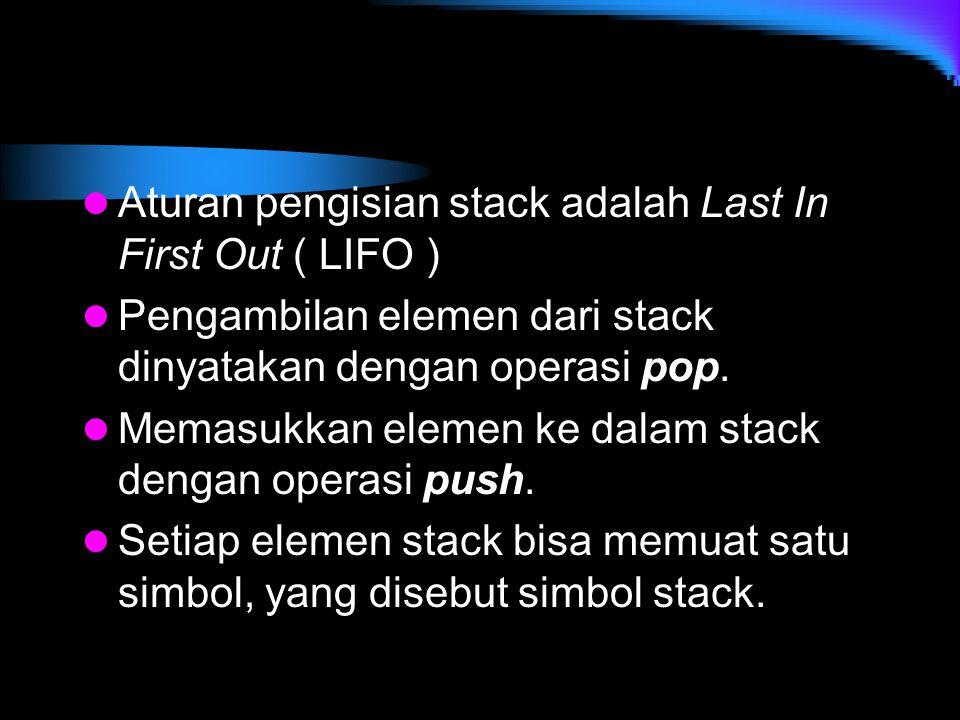 Aturan pengisian stack adalah Last In First Out ( LIFO ) Pengambilan elemen dari stack dinyatakan dengan operasi pop. Memasukkan elemen ke dalam stack