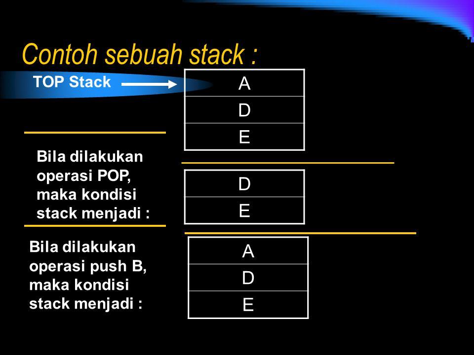Contoh sebuah stack : A D E D E TOP Stack Bila dilakukan operasi POP, maka kondisi stack menjadi : Bila dilakukan operasi push B, maka kondisi stack m