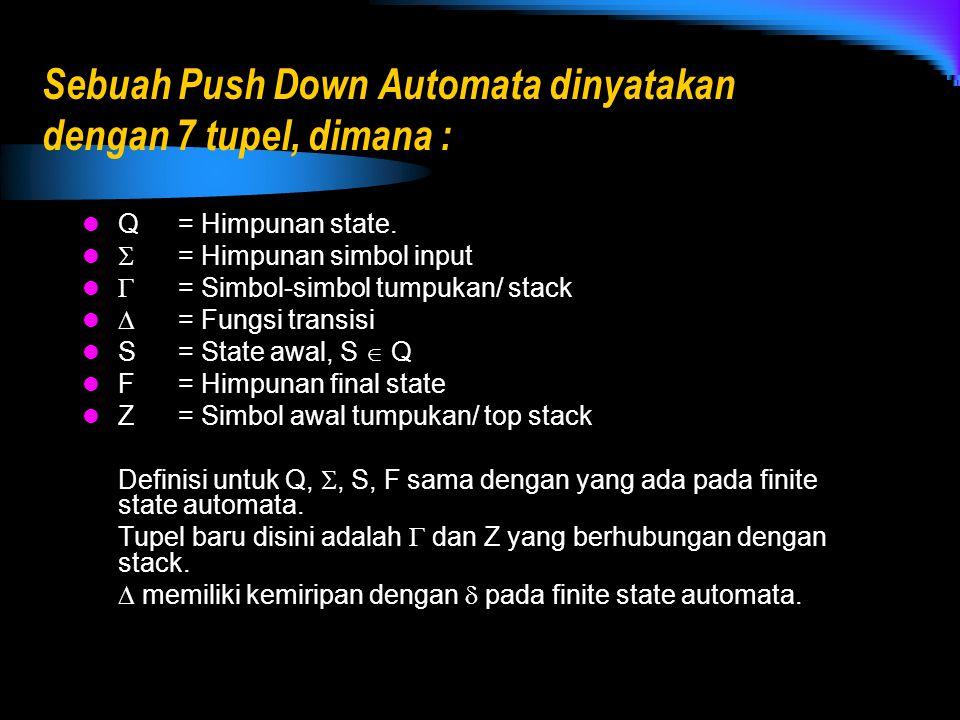 Sebuah Push Down Automata dinyatakan dengan 7 tupel, dimana : Q= Himpunan state.  = Himpunan simbol input  = Simbol-simbol tumpukan/ stack  = Fungs