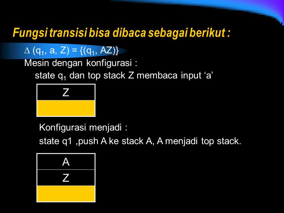Fungsi transisi bisa dibaca sebagai berikut :  (q 1, a, Z) = {(q 1, AZ)} Mesin dengan konfigurasi : state q 1 dan top stack Z membaca input 'a' Z Kon
