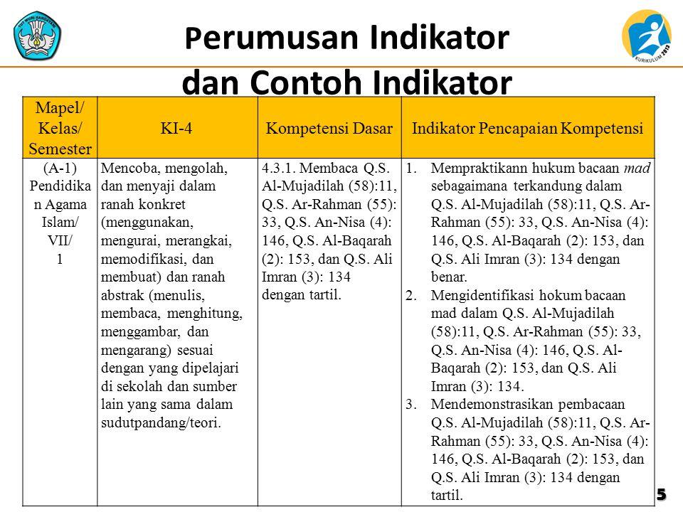 P erumusan Indikator dan Contoh Indikator 5 Mapel/ Kelas/ Semester KI-4Kompetensi DasarIndikator Pencapaian Kompetensi (A-1) Pendidika n Agama Islam/ VII/ 1 Mencoba, mengolah, dan menyaji dalam ranah konkret (menggunakan, mengurai, merangkai, memodifikasi, dan membuat) dan ranah abstrak (menulis, membaca, menghitung, menggambar, dan mengarang) sesuai dengan yang dipelajari di sekolah dan sumber lain yang sama dalam sudutpandang/teori.