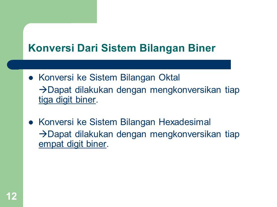 12 Konversi Dari Sistem Bilangan Biner Konversi ke Sistem Bilangan Oktal  Dapat dilakukan dengan mengkonversikan tiap tiga digit biner.