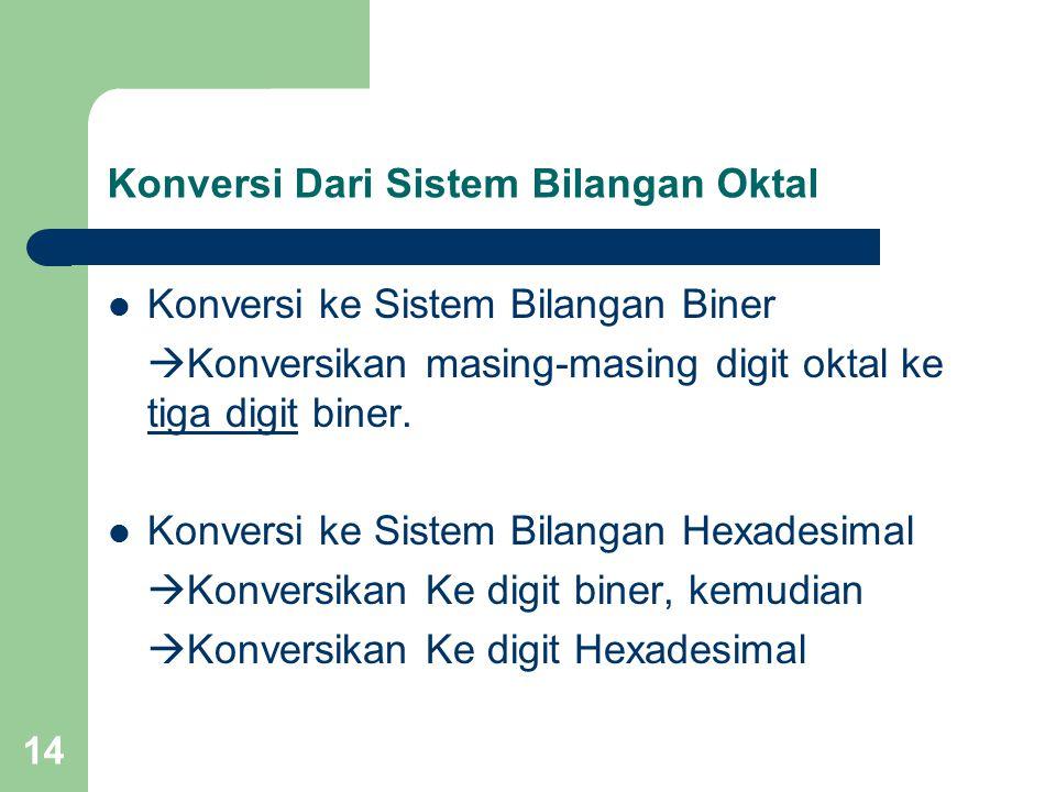 14 Konversi Dari Sistem Bilangan Oktal Konversi ke Sistem Bilangan Biner  Konversikan masing-masing digit oktal ke tiga digit biner.