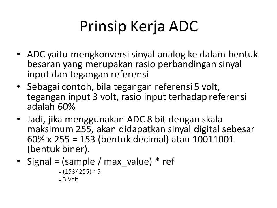 Prinsip Kerja ADC ADC yaitu mengkonversi sinyal analog ke dalam bentuk besaran yang merupakan rasio perbandingan sinyal input dan tegangan referensi Sebagai contoh, bila tegangan referensi 5 volt, tegangan input 3 volt, rasio input terhadap referensi adalah 60% Jadi, jika menggunakan ADC 8 bit dengan skala maksimum 255, akan didapatkan sinyal digital sebesar 60% x 255 = 153 (bentuk decimal) atau 10011001 (bentuk biner).