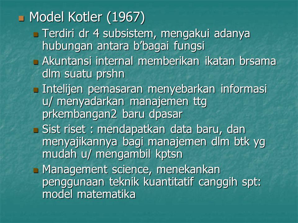 Model Kotler (1967) Model Kotler (1967) Terdiri dr 4 subsistem, mengakui adanya hubungan antara b'bagai fungsi Terdiri dr 4 subsistem, mengakui adanya