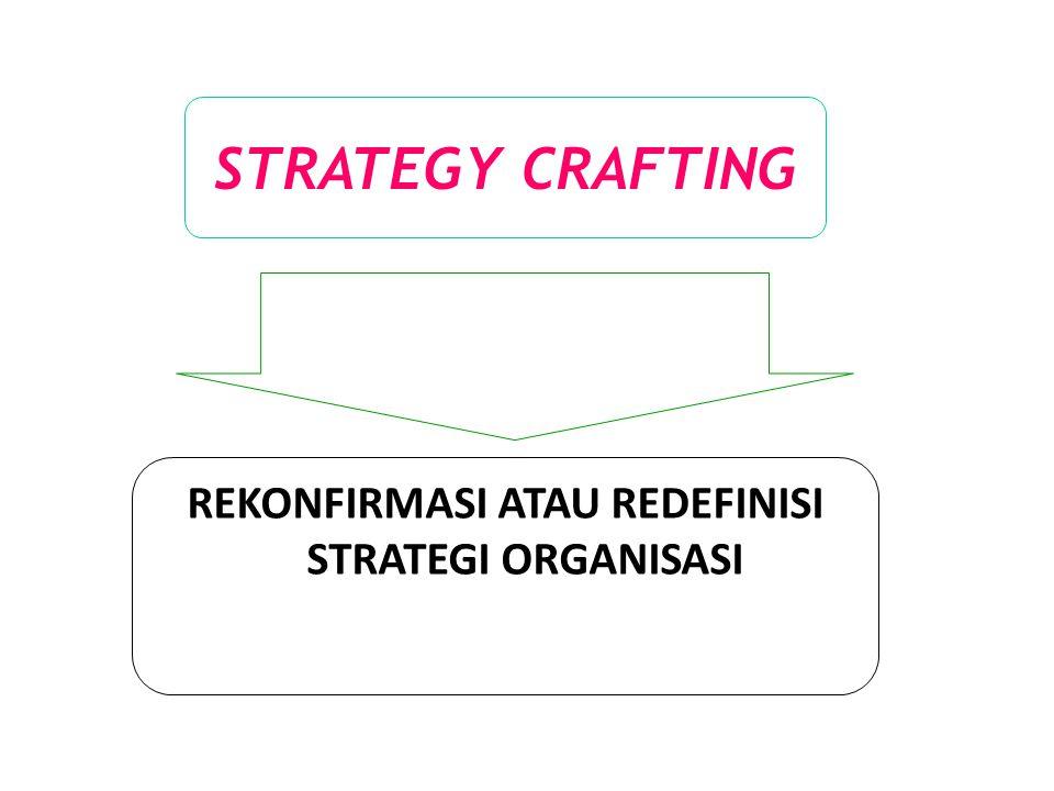 STRATEGY CRAFTING REKONFIRMASI ATAU REDEFINISI STRATEGI ORGANISASI