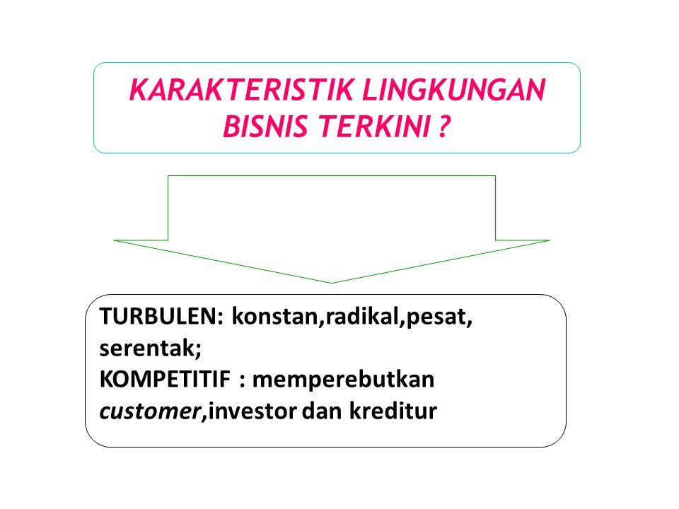 CROSS-FUNTIONAL TEAM CONTINUOUS IMPROVEMENT CUSTOMER VALUE STRATEGY WEALTH-MULTIPLYING INSTITUTION SISTEM PERENCANAAN MODERN EMPLOYEE EMPOWERMENT