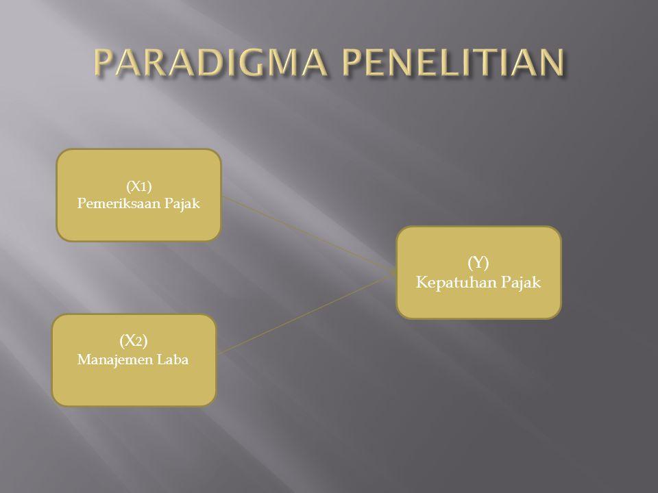 (X 1 ) Pemeriksaan Pajak (X 2 ) Manajemen Laba (Y) Kepatuhan Pajak
