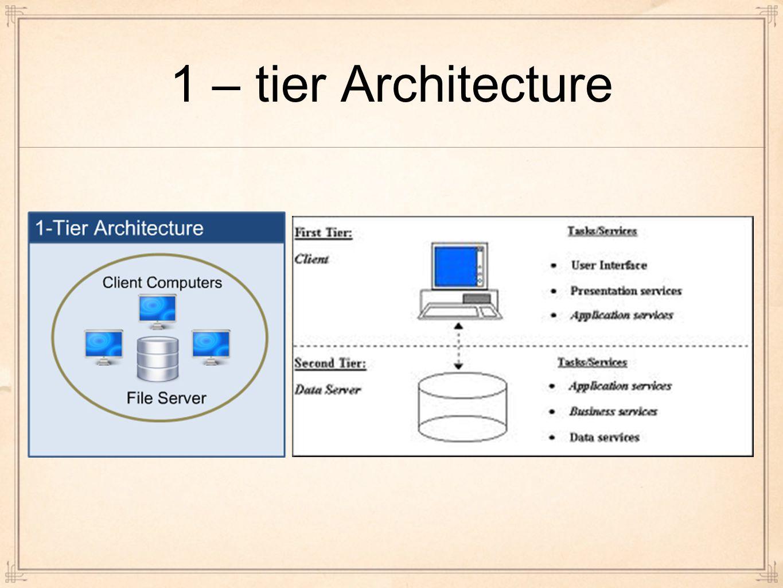 1 – tier Architecture