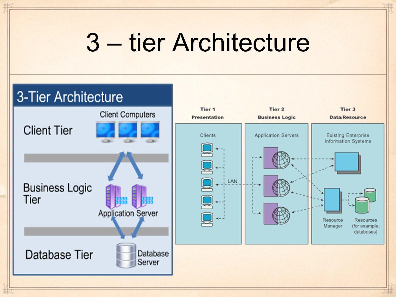 3 – tier Architecture