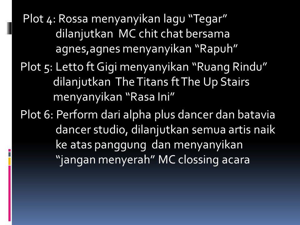 """Plot 4: Rossa menyanyikan lagu """"Tegar"""" dilanjutkan MC chit chat bersama agnes,agnes menyanyikan """"Rapuh"""" Plot 5: Letto ft Gigi menyanyikan """"Ruang Rindu"""