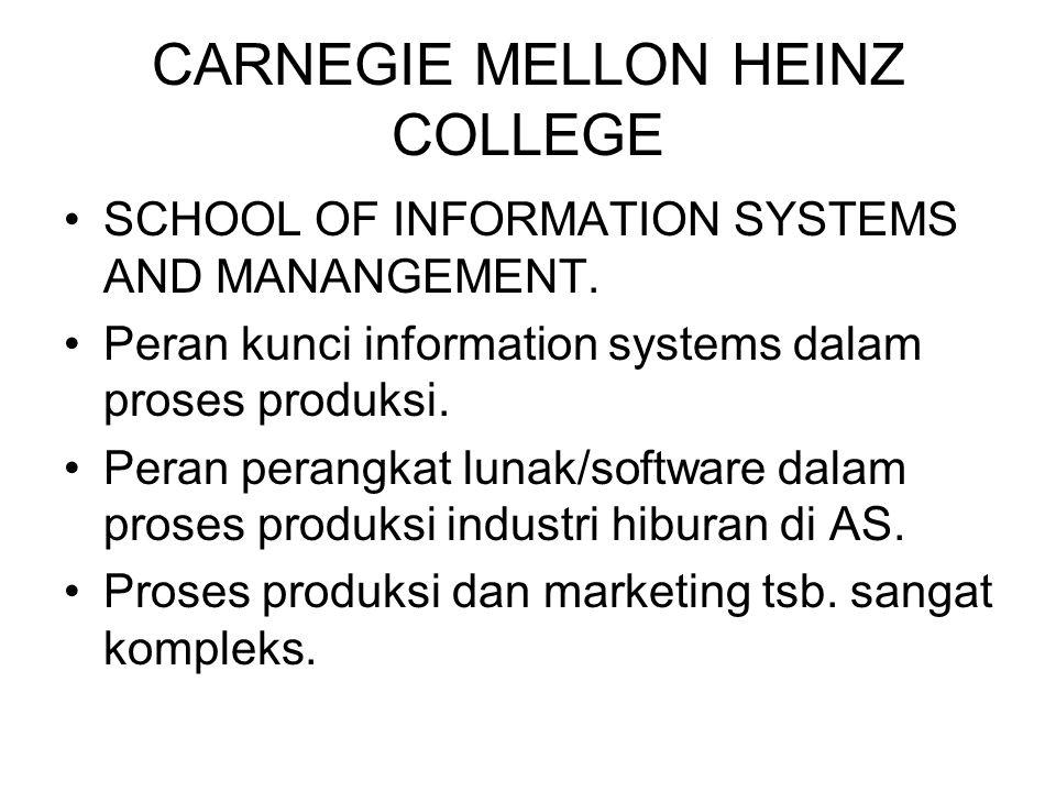 CARNEGIE MELLON HEINZ COLLEGE SCHOOL OF INFORMATION SYSTEMS AND MANANGEMENT. Peran kunci information systems dalam proses produksi. Peran perangkat lu