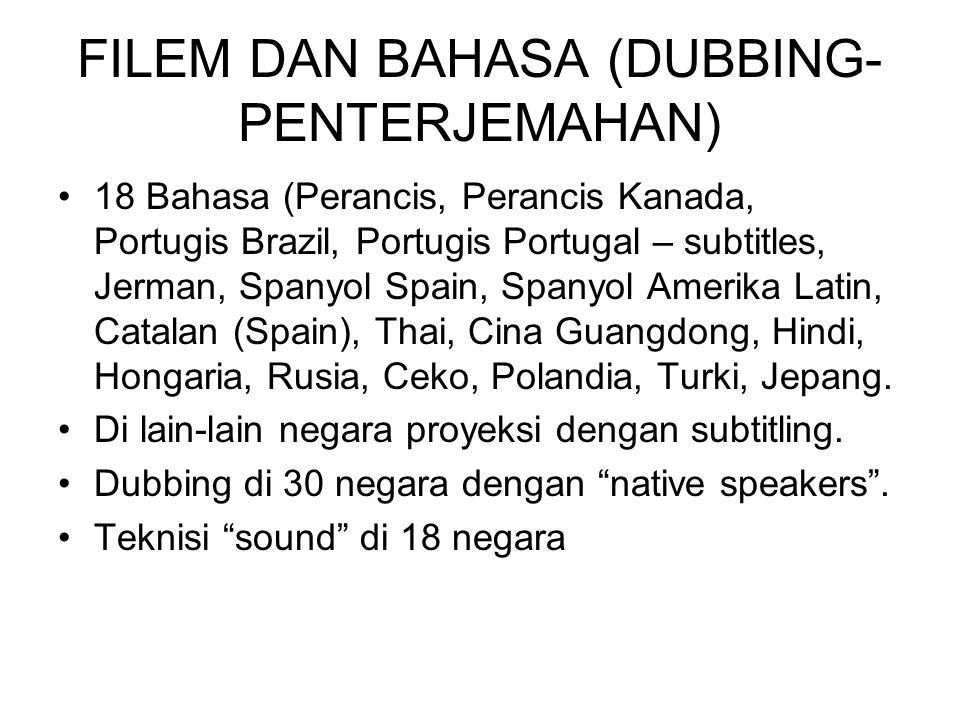 FILEM DAN BAHASA (DUBBING- PENTERJEMAHAN) 18 Bahasa (Perancis, Perancis Kanada, Portugis Brazil, Portugis Portugal – subtitles, Jerman, Spanyol Spain,