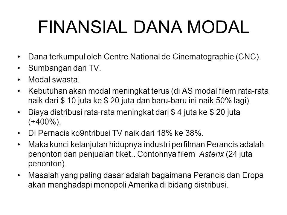 FINANSIAL DANA MODAL Dana terkumpul oleh Centre National de Cinematographie (CNC). Sumbangan dari TV. Modal swasta. Kebutuhan akan modal meningkat ter