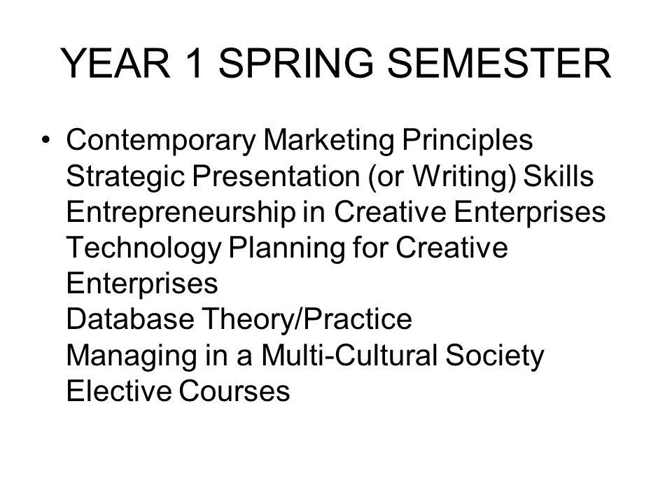 YEAR 1 SPRING SEMESTER Contemporary Marketing Principles Strategic Presentation (or Writing) Skills Entrepreneurship in Creative Enterprises Technolog