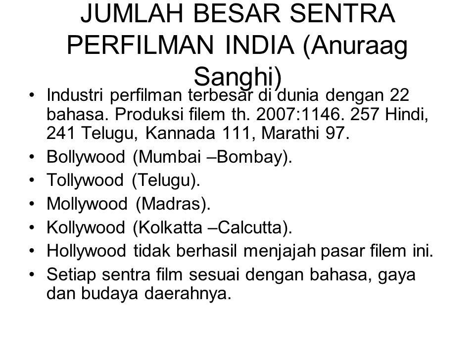 JUMLAH BESAR SENTRA PERFILMAN INDIA (Anuraag Sanghi) Industri perfilman terbesar di dunia dengan 22 bahasa. Produksi filem th. 2007:1146. 257 Hindi, 2