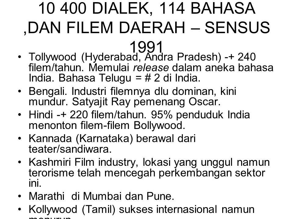 10 400 DIALEK, 114 BAHASA,DAN FILEM DAERAH – SENSUS 1991 Tollywood (Hyderabad, Andra Pradesh) -+ 240 filem/tahun. Memulai release dalam aneka bahasa I