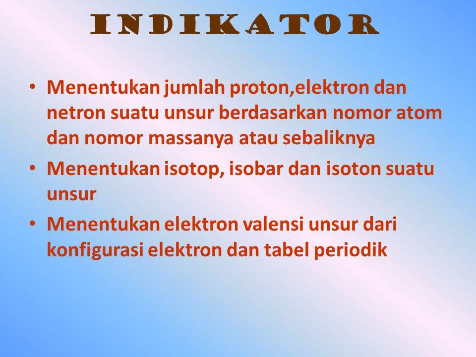 Menentukan jumlah proton,elektron dan netron suatu unsur berdasarkan nomor atom dan nomor massanya atau sebaliknya Menentukan isotop, isobar dan isoton suatu unsur Menentukan elektron valensi unsur dari konfigurasi elektron dan tabel periodik INDIKATOR