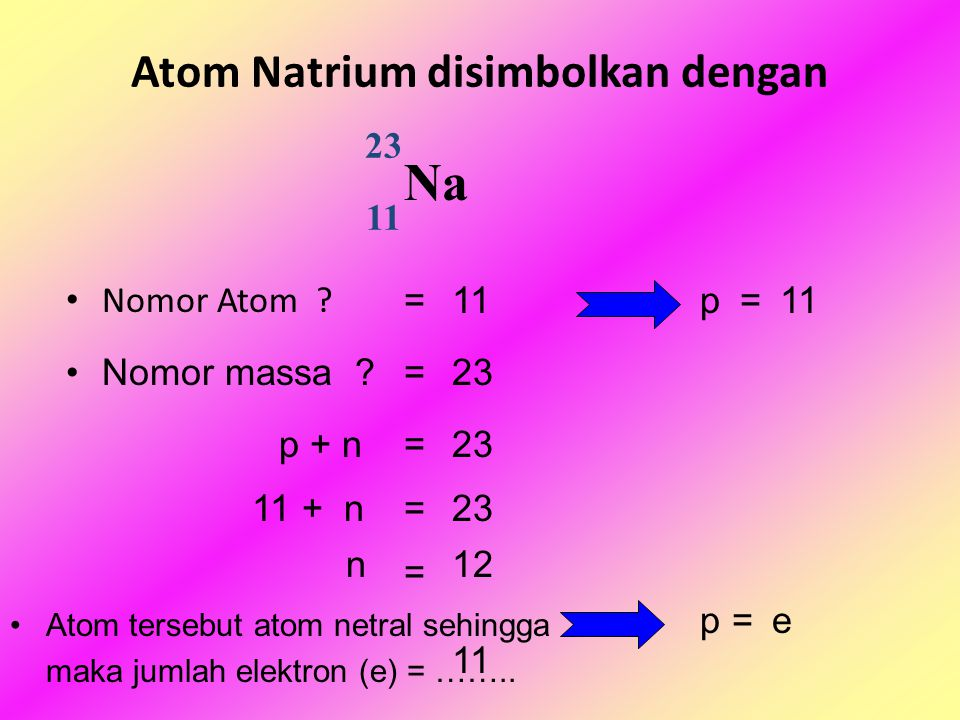 23 Na + 11 17 O 8 _ Ion positifmelepas elektron, jml elektron berkurang Ion negatifmenangkap elektron, jml elektron bertambah p = 11 n =12 e = 10 p =8 n = 9 e = 2