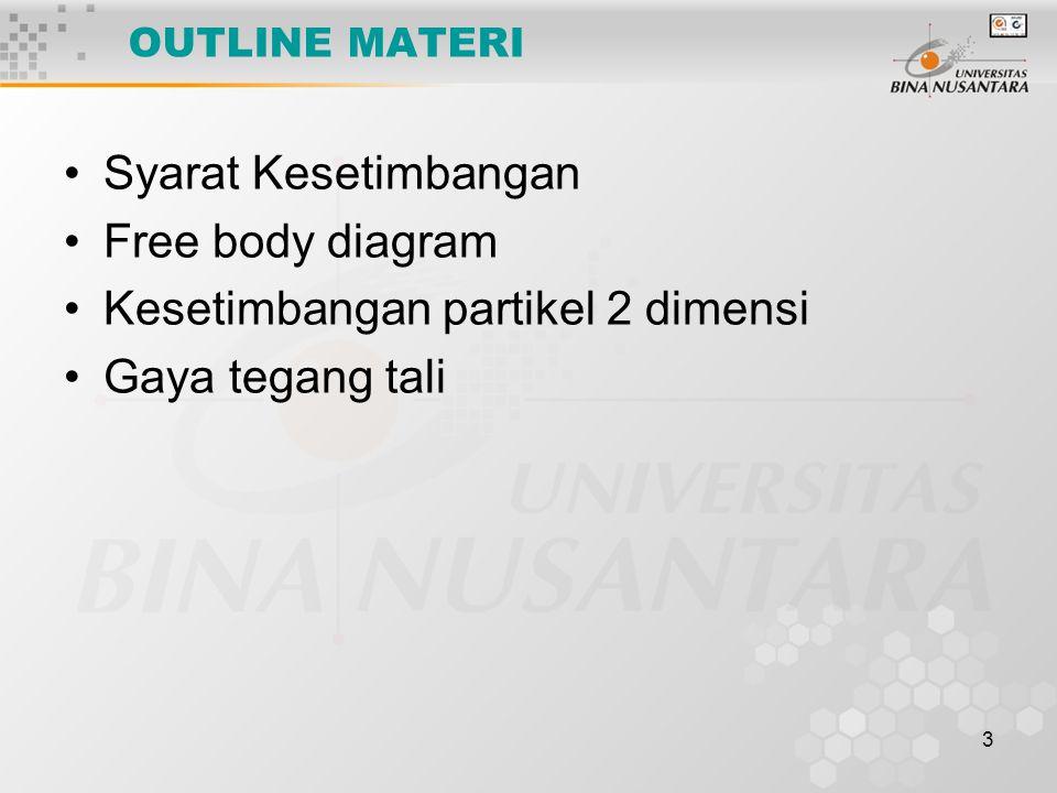 3 OUTLINE MATERI Syarat Kesetimbangan Free body diagram Kesetimbangan partikel 2 dimensi Gaya tegang tali