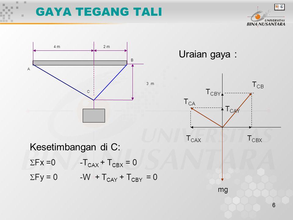 6 GAYA TEGANG TALI 3 m 4 m 2 m A B C Uraian gaya : Kesetimbangan di C:  Fx =0 -T CAX + T CBX = 0  Fy = 0 -W + T CAY + T CBY = 0 T CA T CB mg T CAX T CBX T CAY T CBY