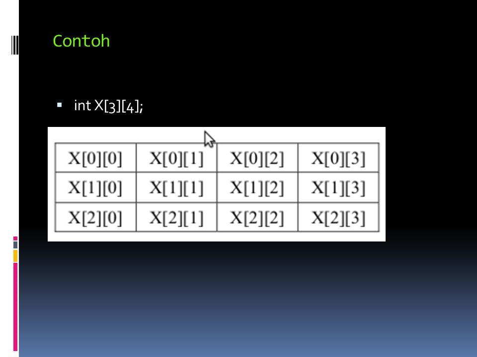  int X[3][4];