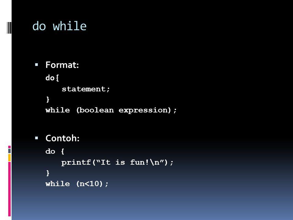 /* Program Segitigaa */ #include int n; void main(){ printf( n = ); scanf( %d ,&n); printf( \n ); for(int i=1;i<=n;i++) { for(int j=1; j<=i ; j++) { printf( * ); } printf( \n ); }