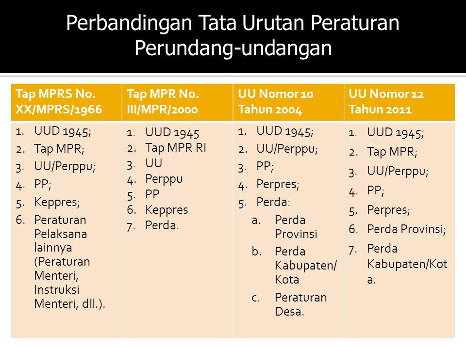 Tap MPRS No. XX/MPRS/1966 Tap MPR No. III/MPR/2000 UU Nomor 10 Tahun 2004 UU Nomor 12 Tahun 2011 1.UUD 1945; 2.Tap MPR; 3.UU/Perppu; 4.PP; 5.Keppres;