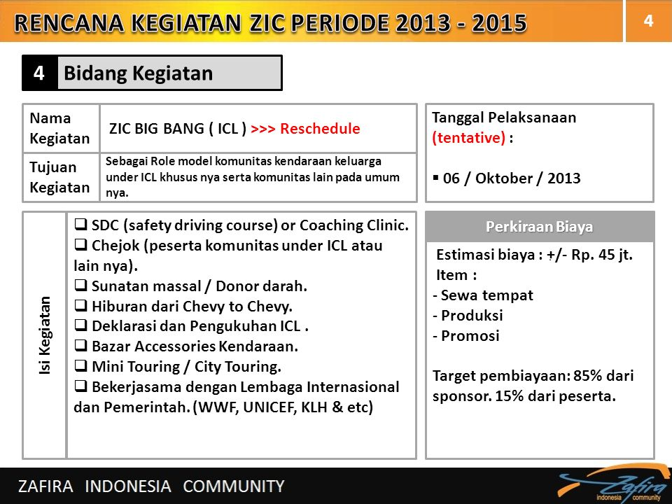 4 Nama Kegiatan ZIC BIG BANG ( ICL ) >>> Reschedule Tujuan Kegiatan Sebagai Role model komunitas kendaraan keluarga under ICL khusus nya serta komunit