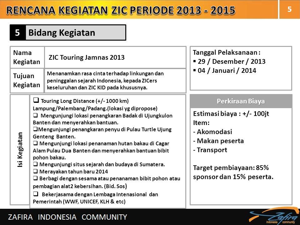 5 Nama Kegiatan ZIC Touring Jamnas 2013 Tujuan Kegiatan Menanamkan rasa cinta terhadap linkungan dan peninggalan sejarah Indonesia, kepada ZICers kese