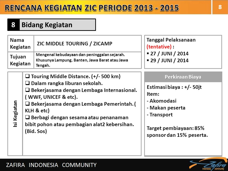 8 Nama Kegiatan ZIC MIDDLE TOURING / ZICAMP Tujuan Kegiatan Mengenal kebudayaan dan peninggalan sejarah. Khusunya Lampung, Banten, Jawa Barat atau Jaw