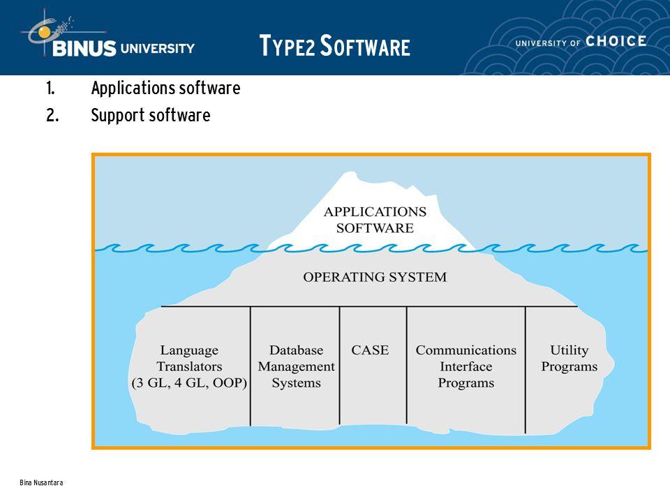 Bina Nusantara  Applications software  Support software T YPE2 S OFTWARE