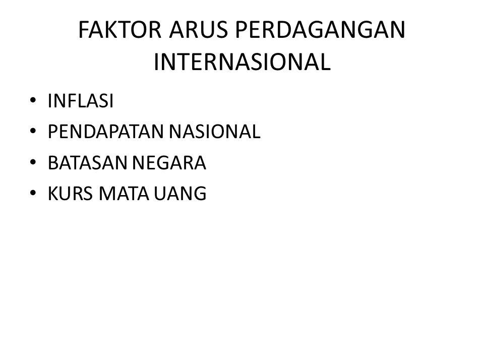 FAKTOR ARUS PERDAGANGAN INTERNASIONAL INFLASI PENDAPATAN NASIONAL BATASAN NEGARA KURS MATA UANG