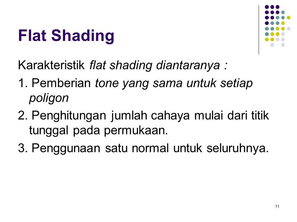 Flat Shading Karakteristik flat shading diantaranya : 1.