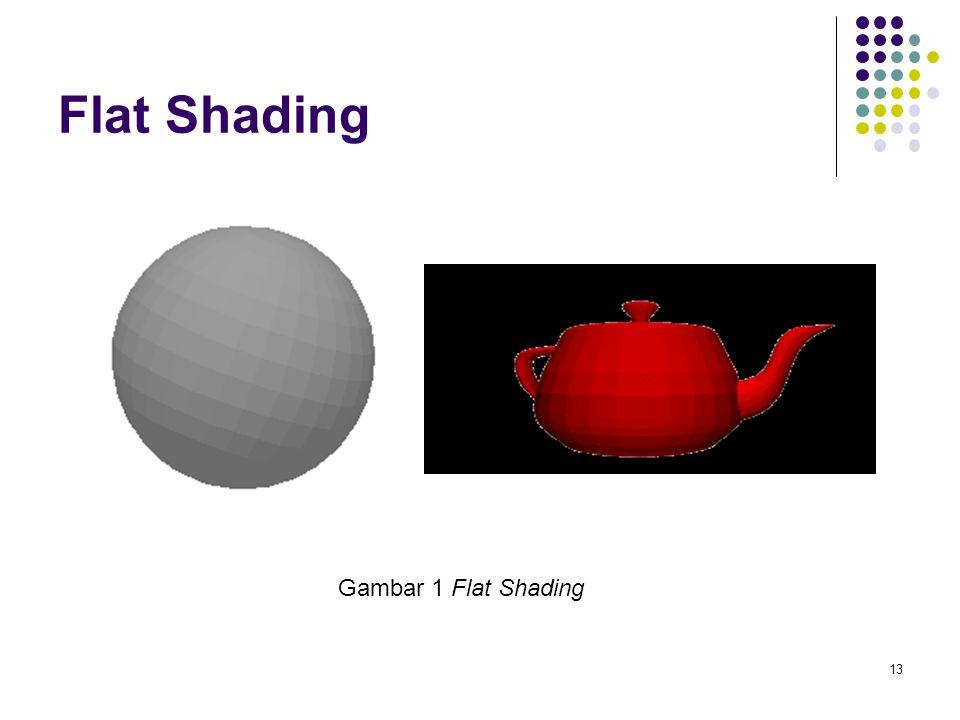 Flat Shading 13 Gambar 1 Flat Shading