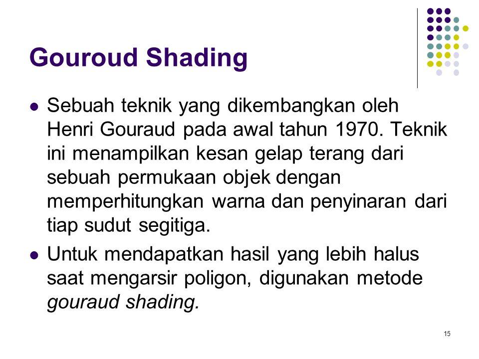 Gouroud Shading Sebuah teknik yang dikembangkan oleh Henri Gouraud pada awal tahun 1970. Teknik ini menampilkan kesan gelap terang dari sebuah permuka
