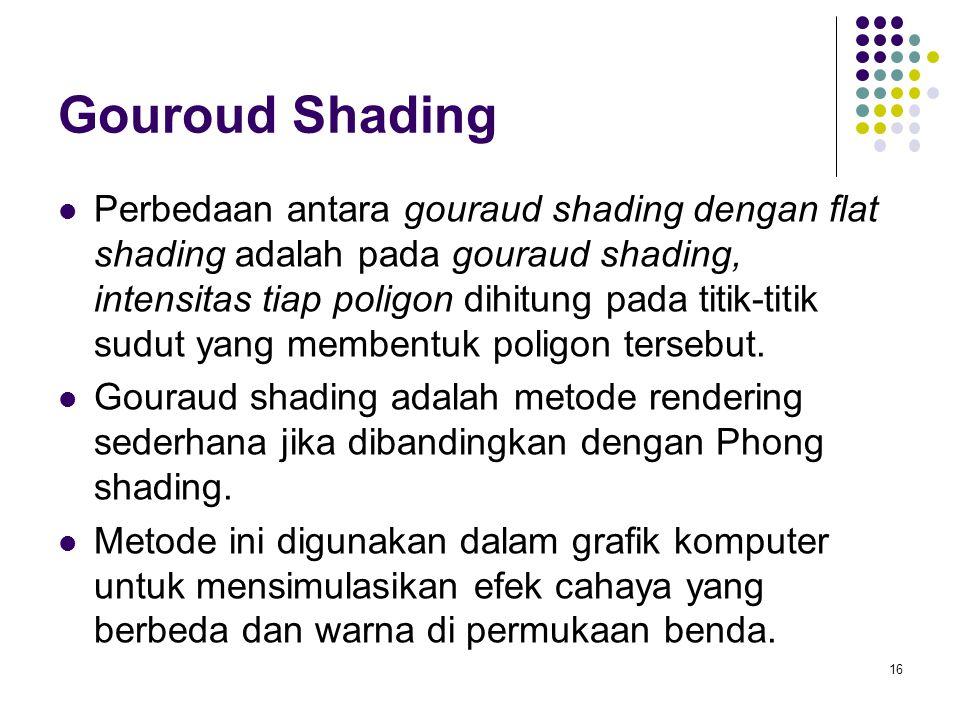 Gouroud Shading Perbedaan antara gouraud shading dengan flat shading adalah pada gouraud shading, intensitas tiap poligon dihitung pada titik-titik sudut yang membentuk poligon tersebut.