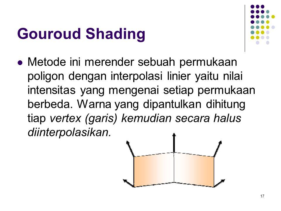Gouroud Shading Metode ini merender sebuah permukaan poligon dengan interpolasi linier yaitu nilai intensitas yang mengenai setiap permukaan berbeda.
