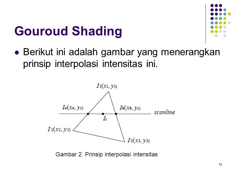 Gouroud Shading Berikut ini adalah gambar yang menerangkan prinsip interpolasi intensitas ini. 19 Gambar 2. Prinsip interpolasi intensitas